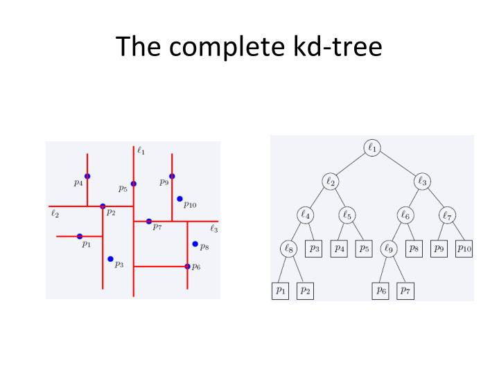 The complete kd-tree