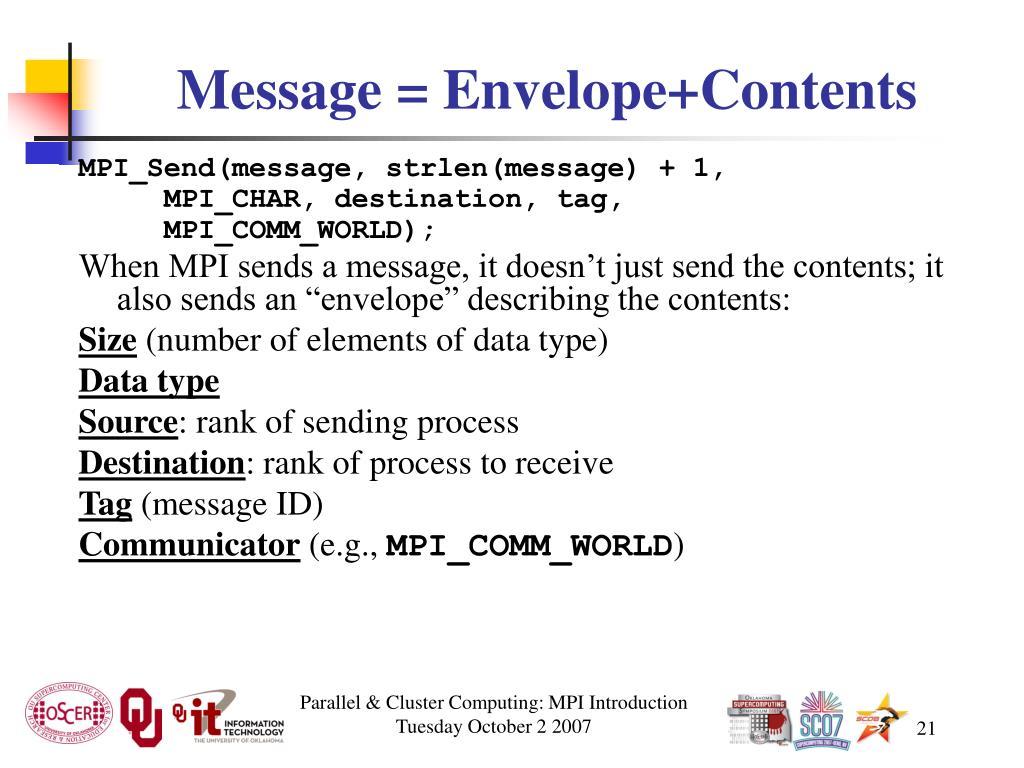 Message = Envelope+Contents