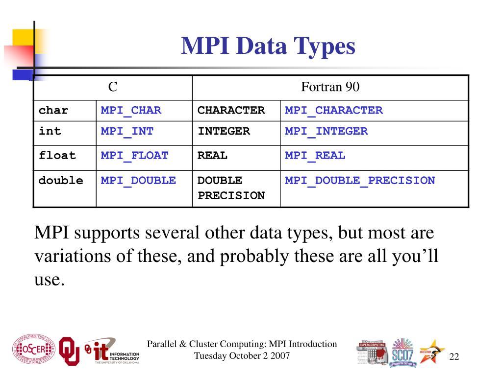 MPI Data Types