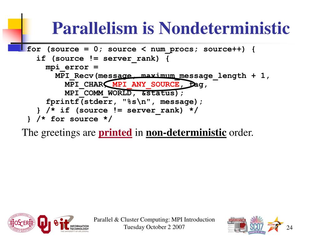 Parallelism is Nondeterministic
