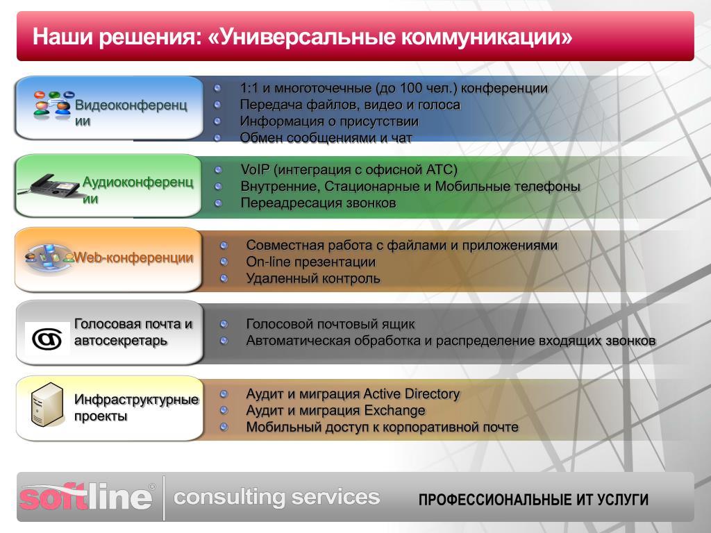 Наши решения: «Универсальные коммуникации»