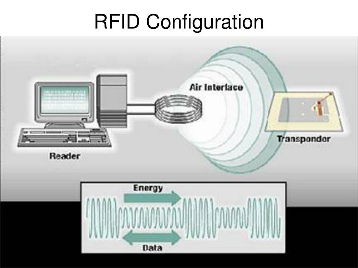 RFID Configuration