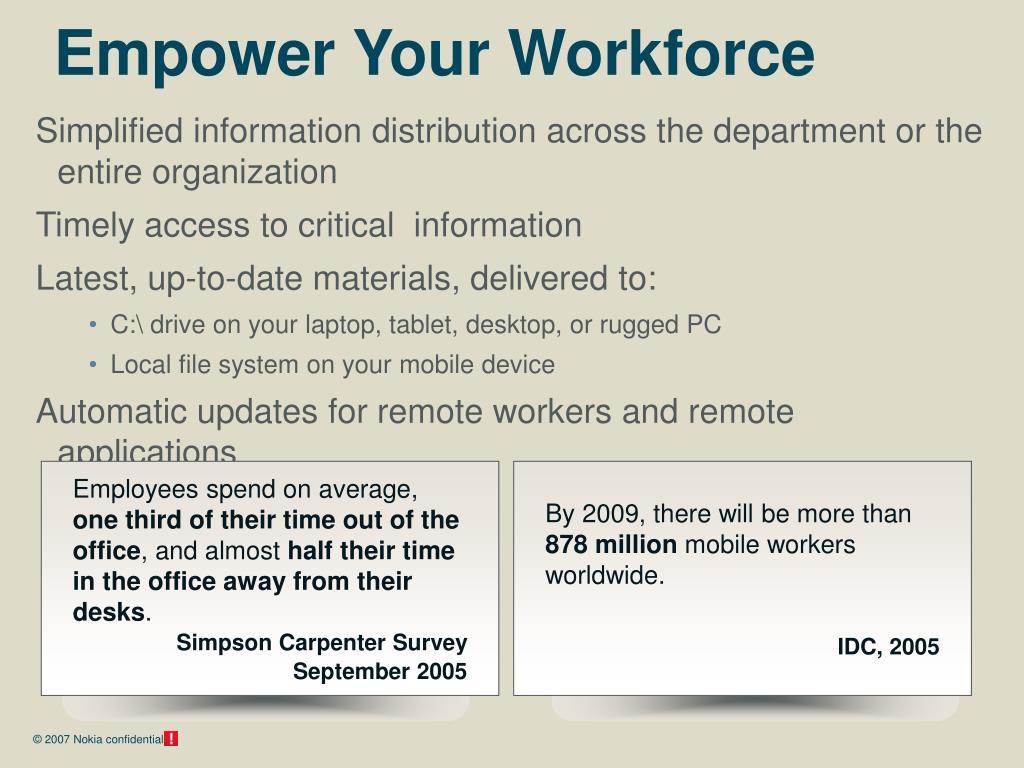 Empower Your Workforce