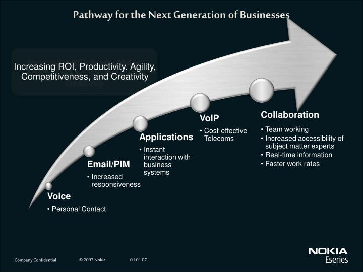 Pathway for the next generation of businesses