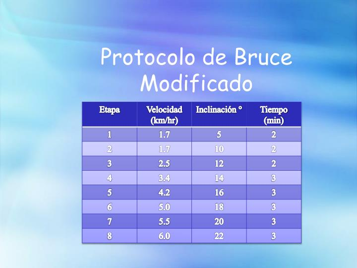 Protocolo de Bruce Modificado