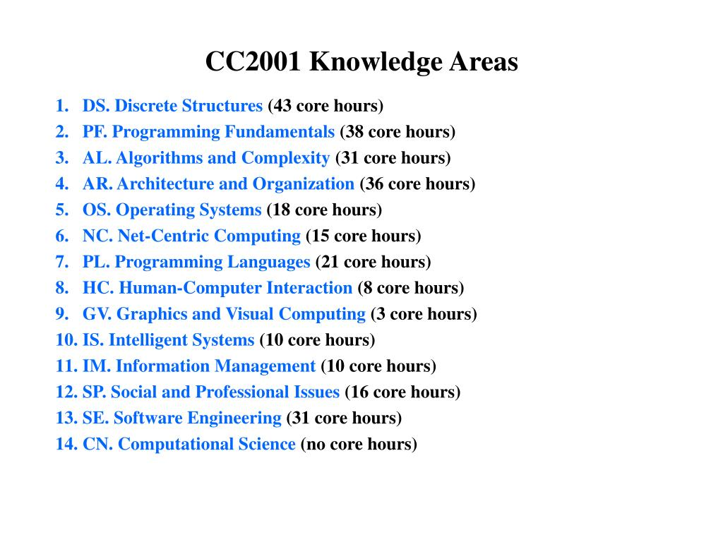 CC2001 Knowledge Areas