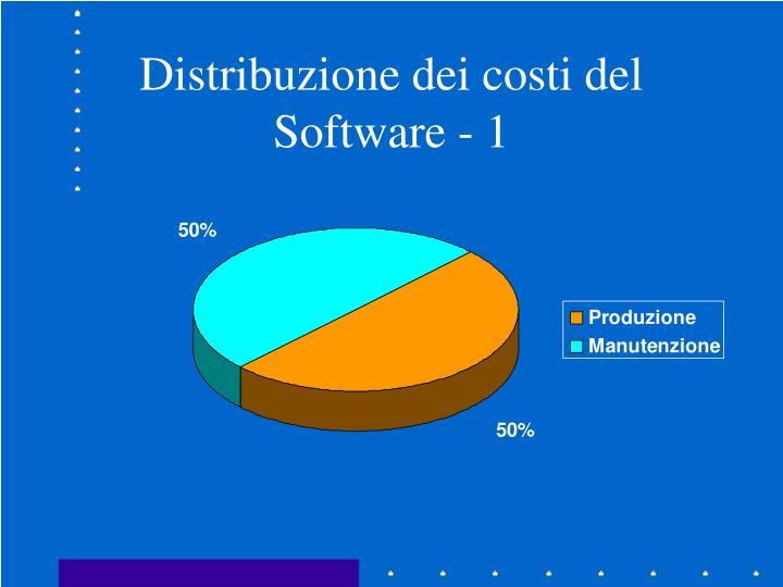 Distribuzione dei costi del Software - 1