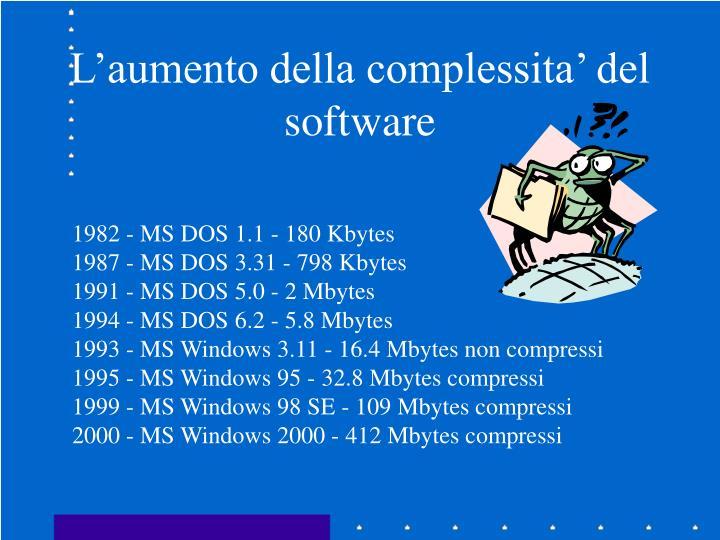L'aumento della complessita' del software