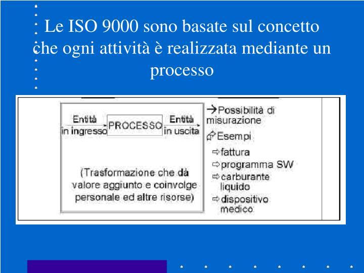 Le ISO 9000 sono basate sul concetto che ogni attività è realizzata mediante un processo