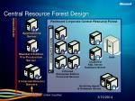 central resource forest design