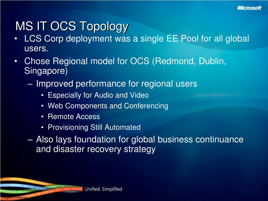 MS IT OCS Topology
