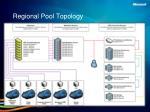 regional pool topology