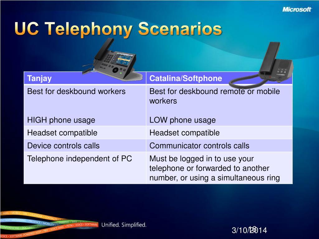 UC Telephony Scenarios