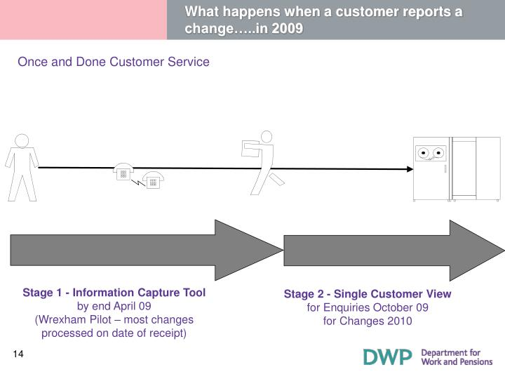What happens when a customer reports a change…..in 2009