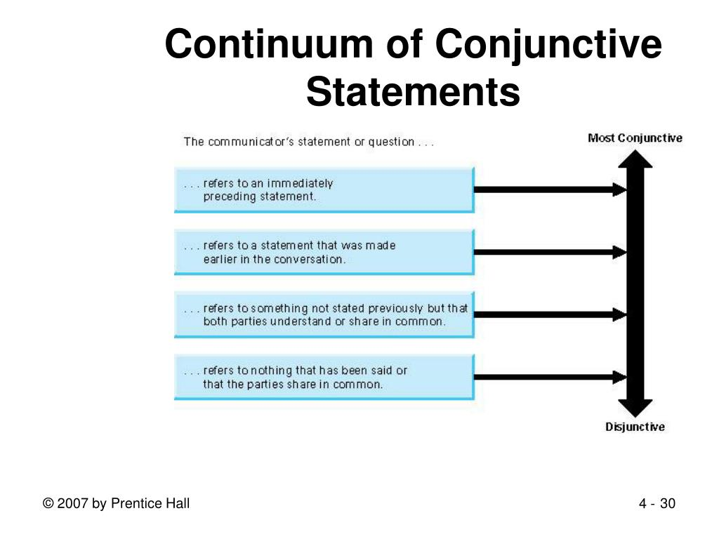 Continuum of Conjunctive Statements
