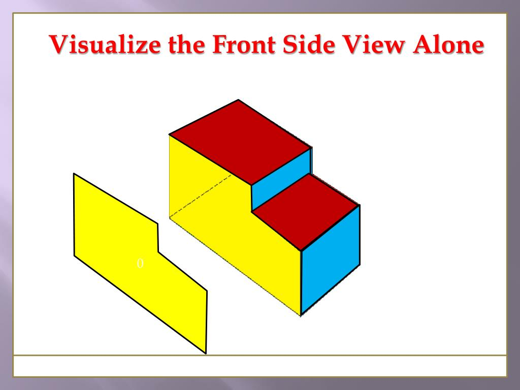 Visualize the Front Side View Alone