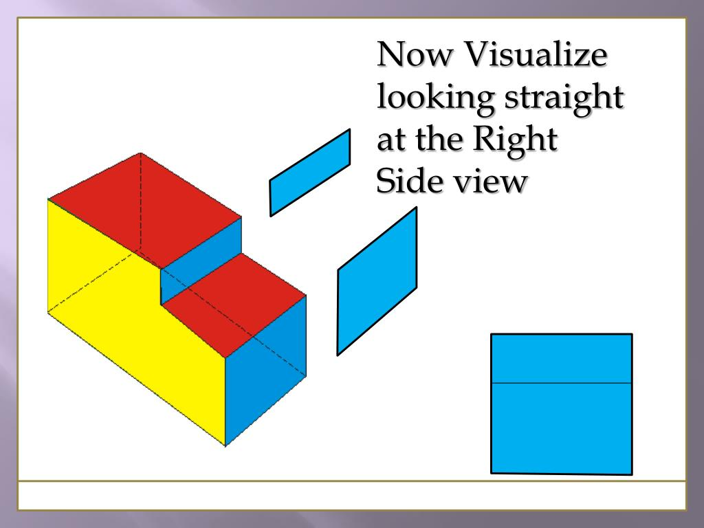 Now Visualize