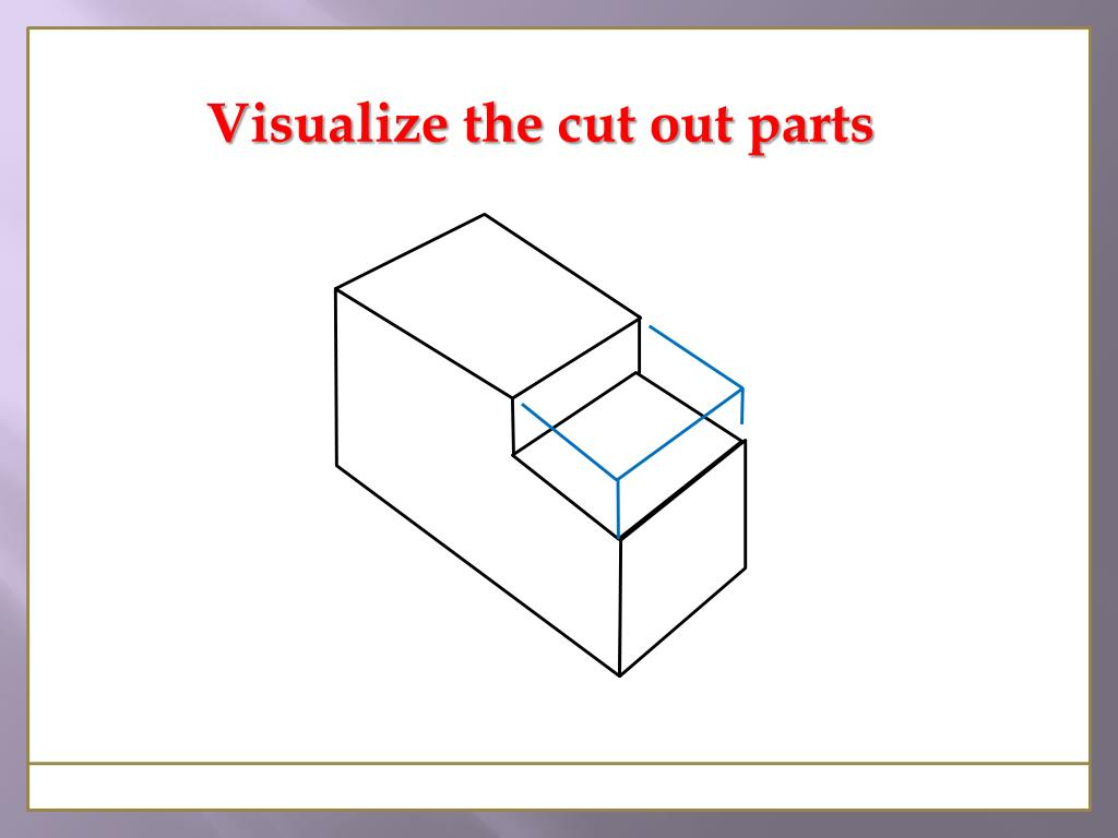 Visualize the cut out parts