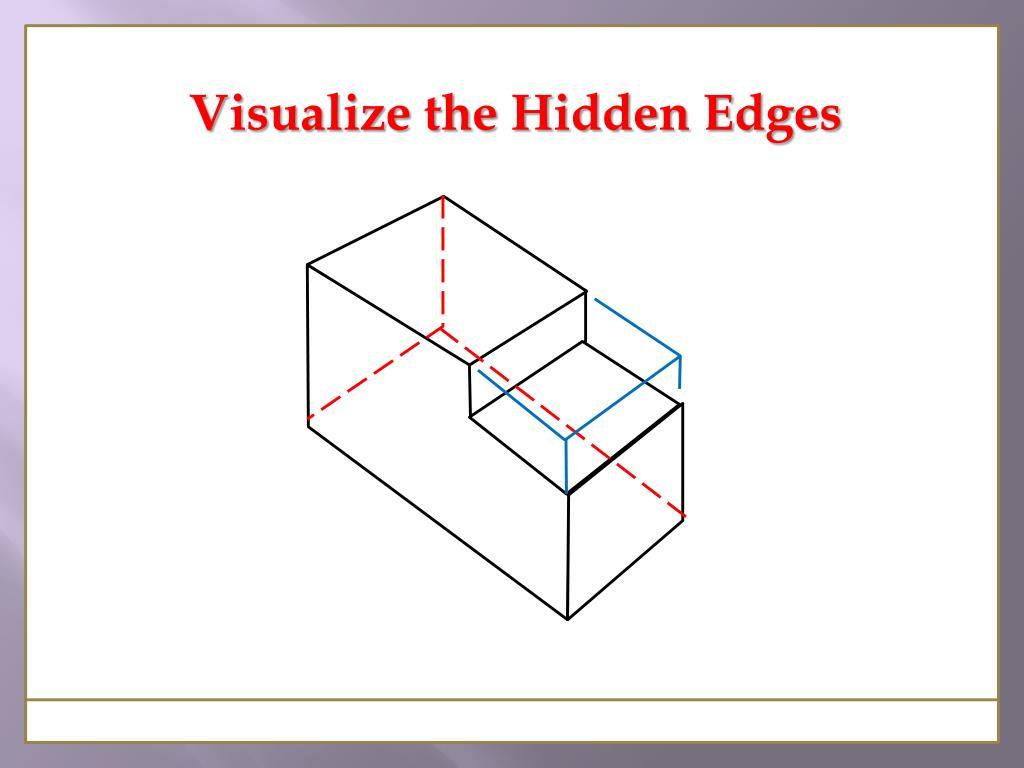 Visualize the Hidden Edges
