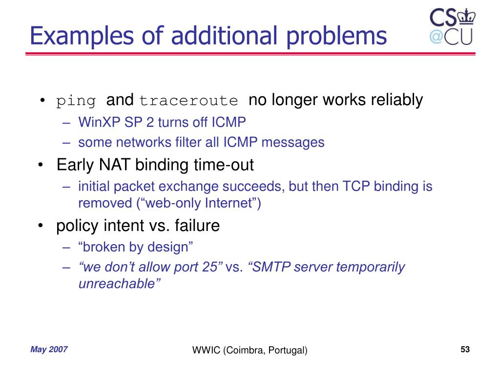 Examples of additional problems