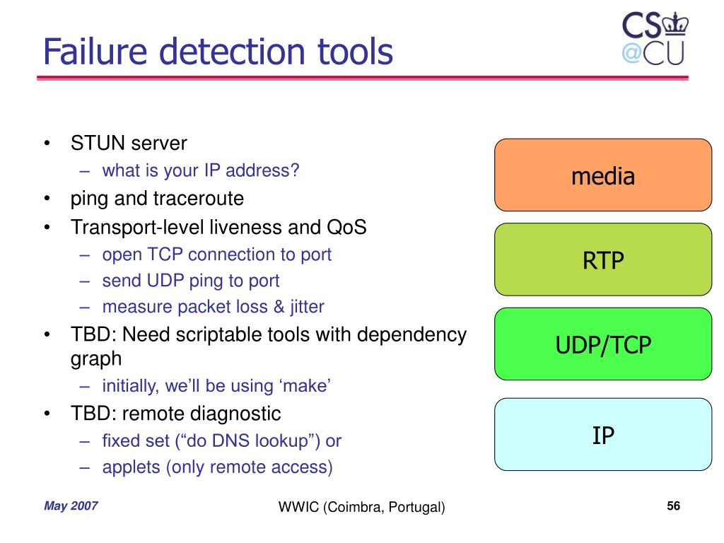 Failure detection tools