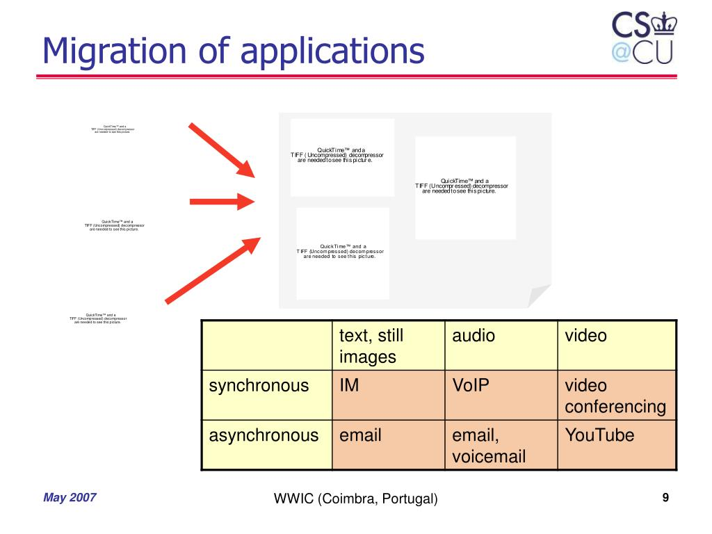 Migration of applications