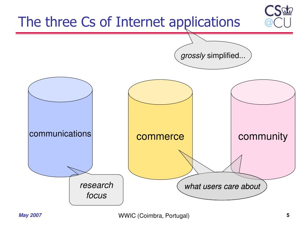 The three Cs of Internet applications