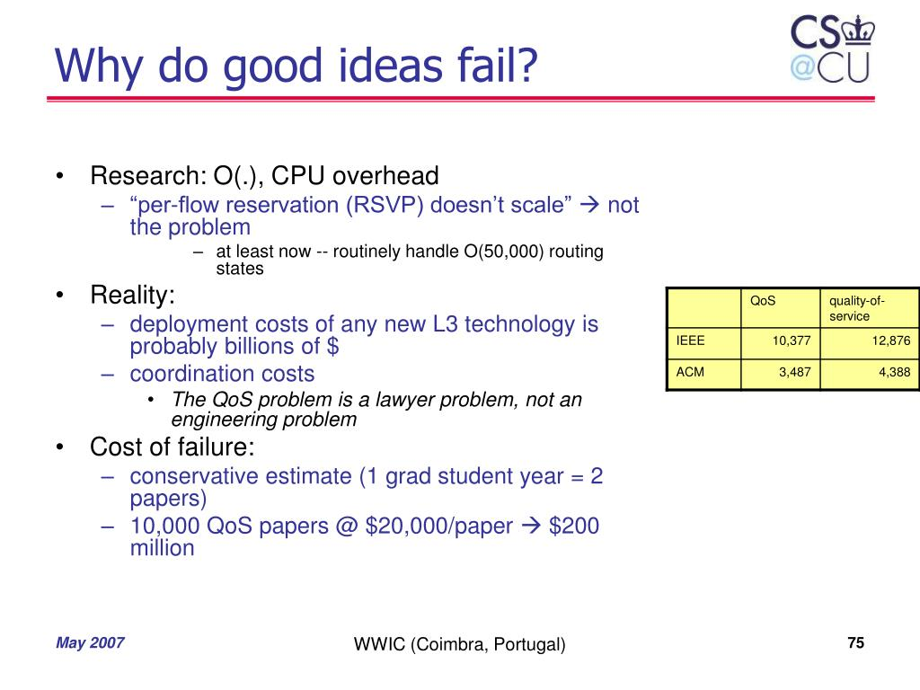 Why do good ideas fail?