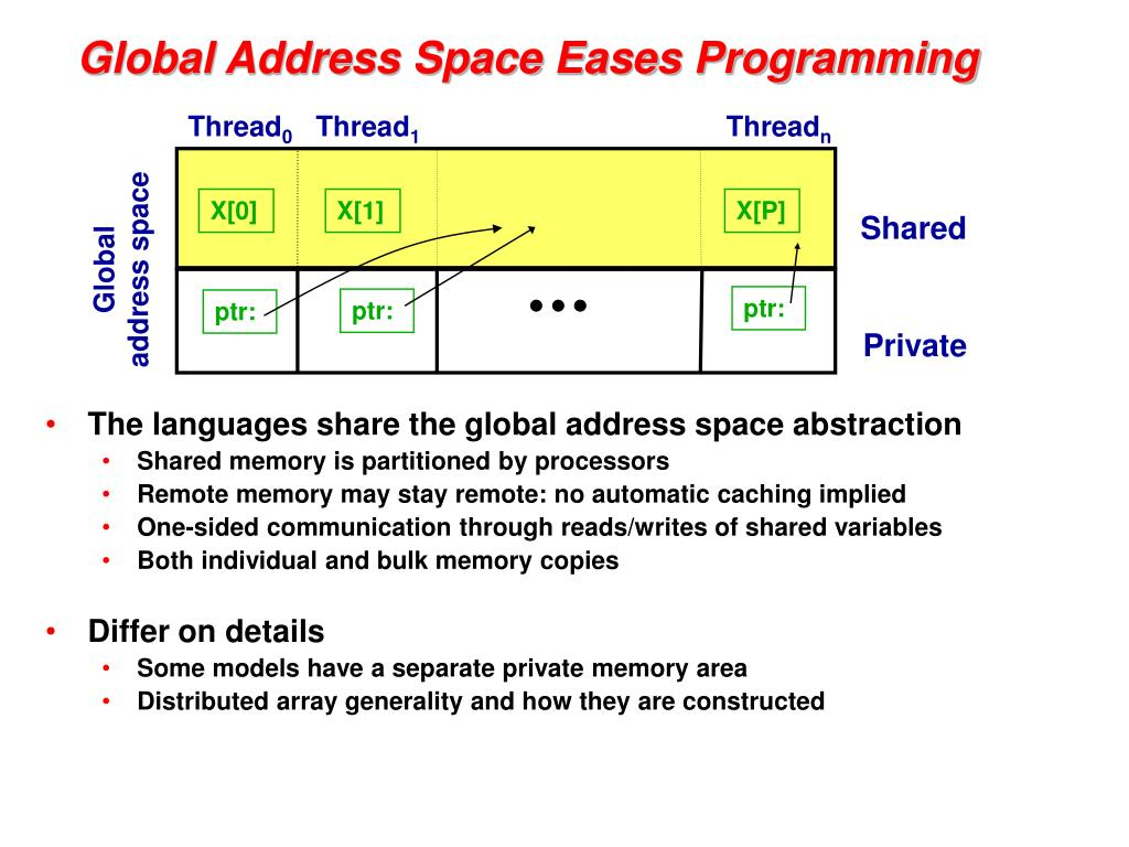 Global Address Space Eases Programming