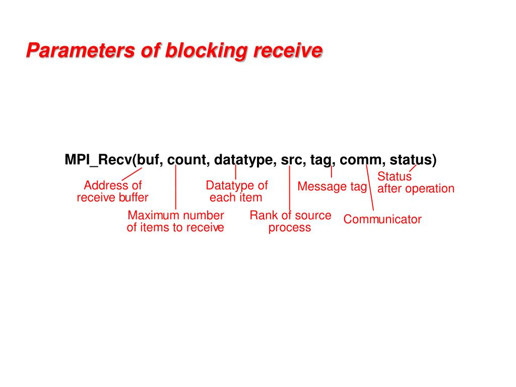 Parameters of blocking receive