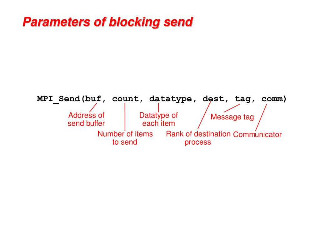 Parameters of blocking send