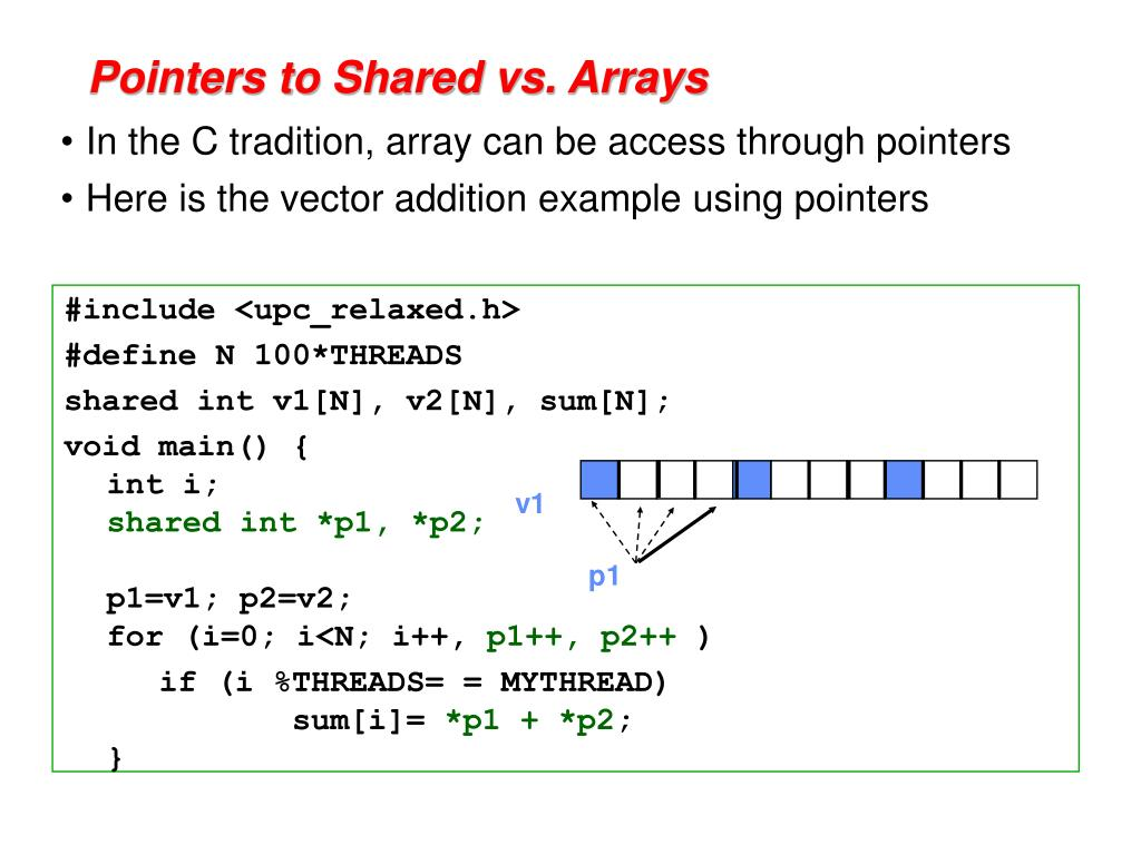 Pointers to Shared vs. Arrays