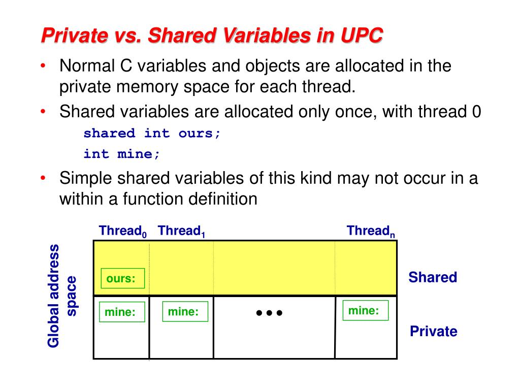 Private vs. Shared Variables in UPC