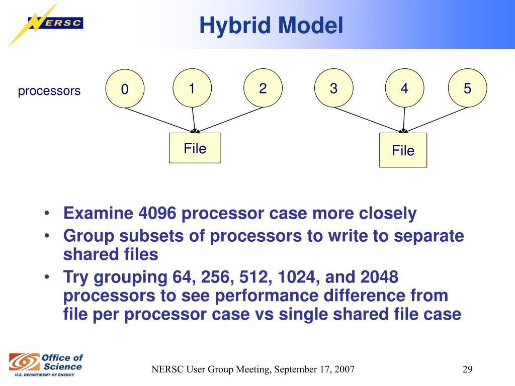 Hybrid Model