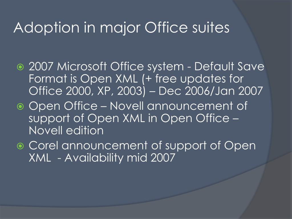 Adoption in major Office suites