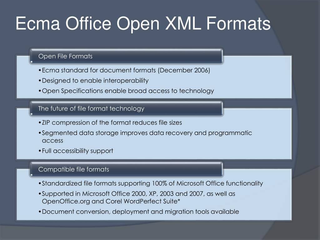 Ecma Office Open XML Formats