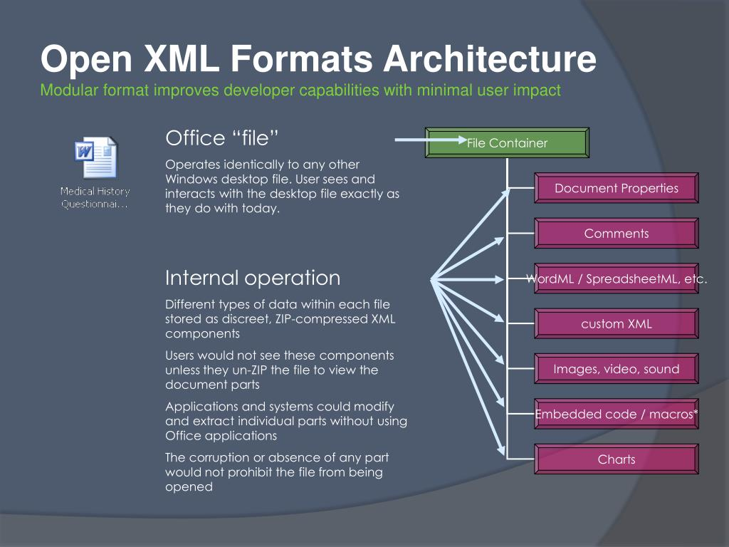 Open XML Formats Architecture