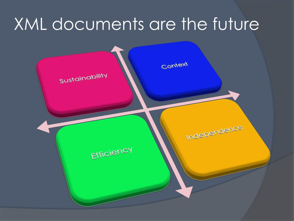 XML documents are the future