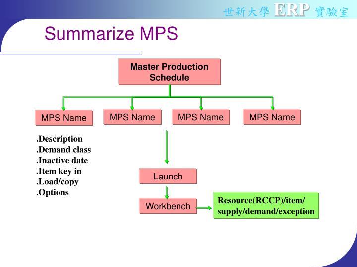 Summarize MPS