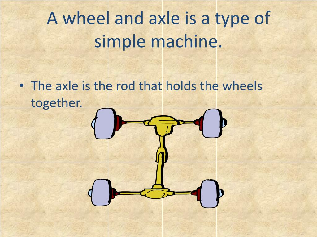A wheel and axle is a type of simple machine.