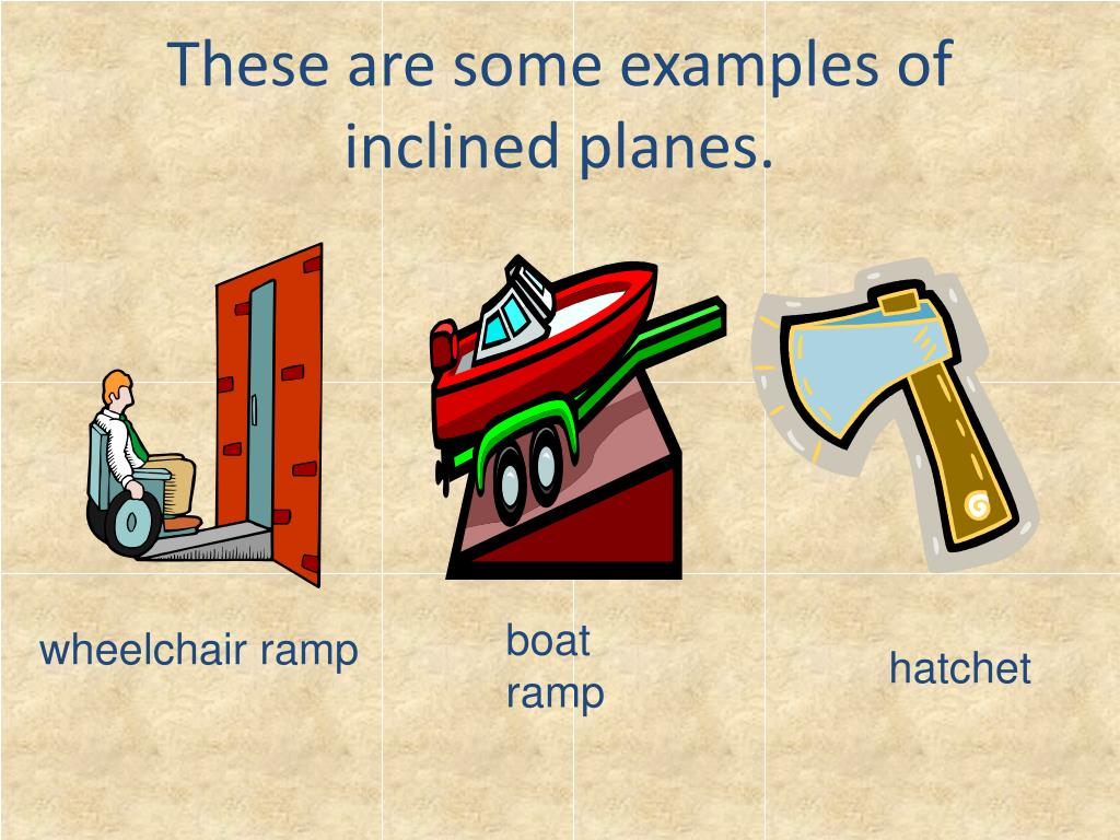 These are some examples of inclined planes.