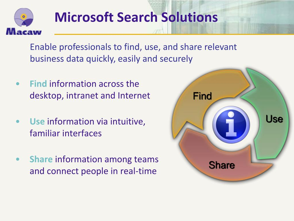 Microsoft Search Solutions