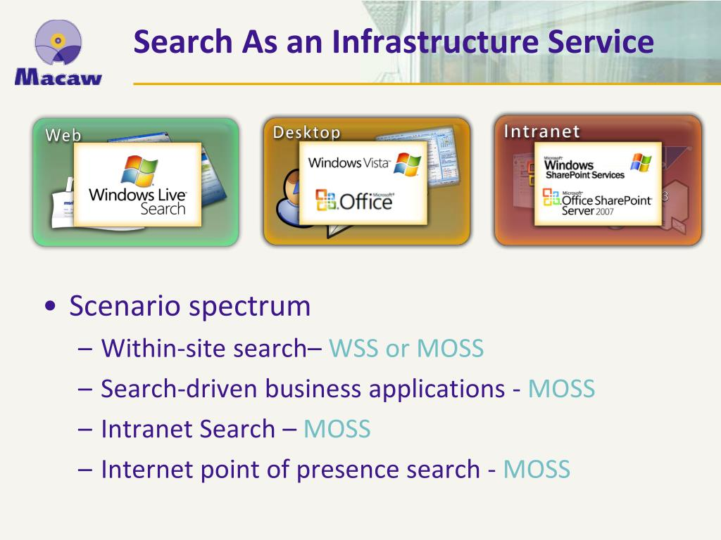 Search As an Infrastructure Service