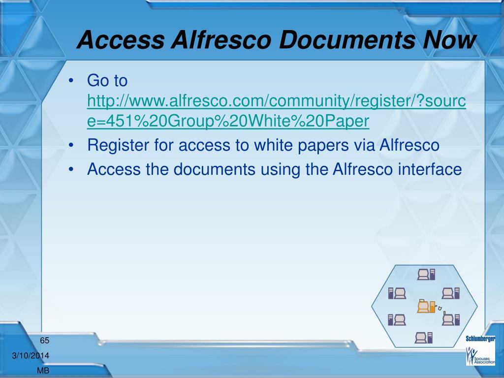 Access Alfresco Documents Now