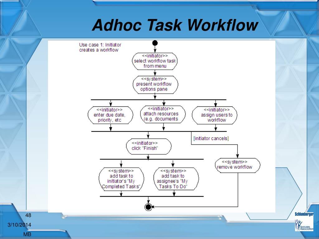 Adhoc Task Workflow