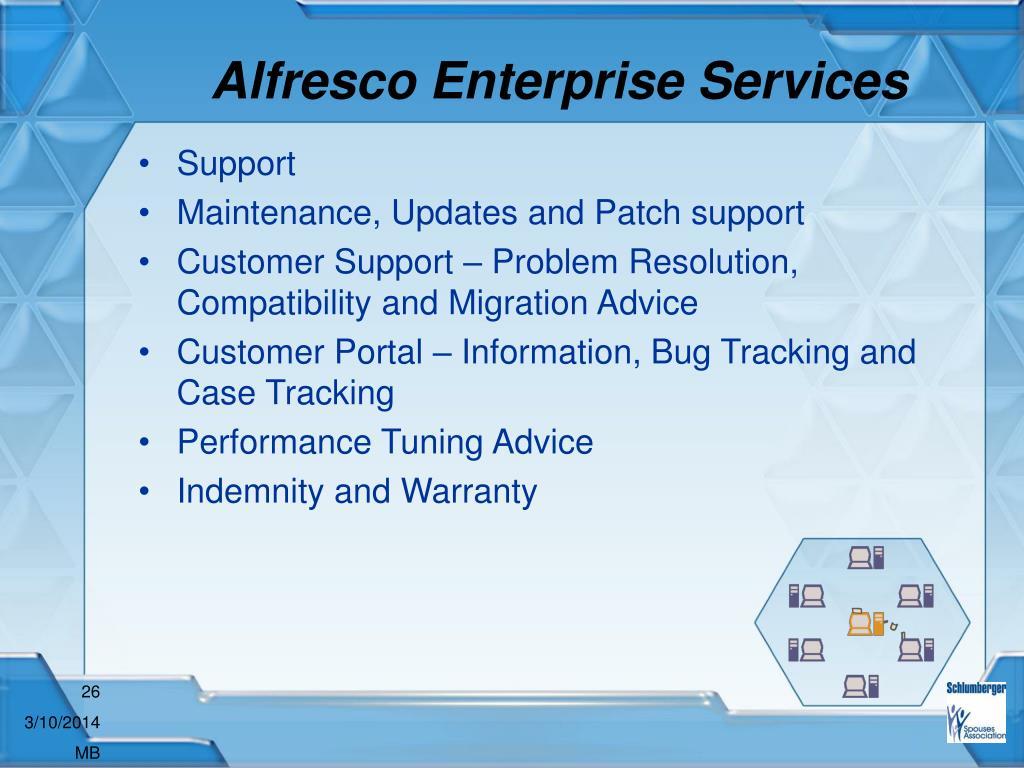 Alfresco Enterprise Services