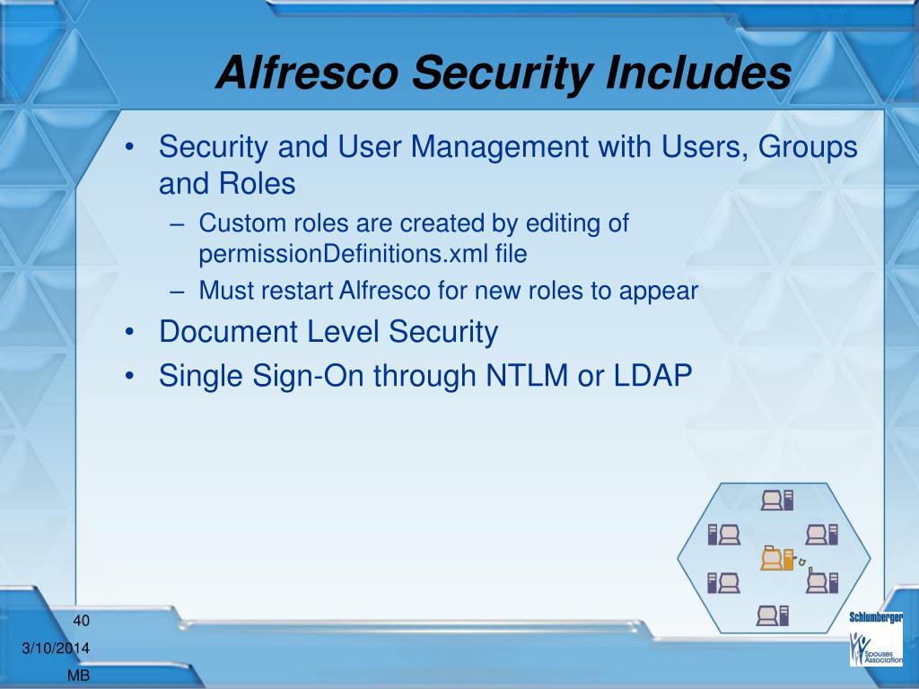 Alfresco Security Includes