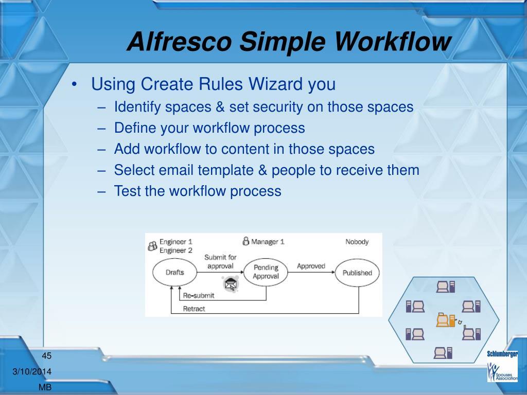 Alfresco Simple Workflow