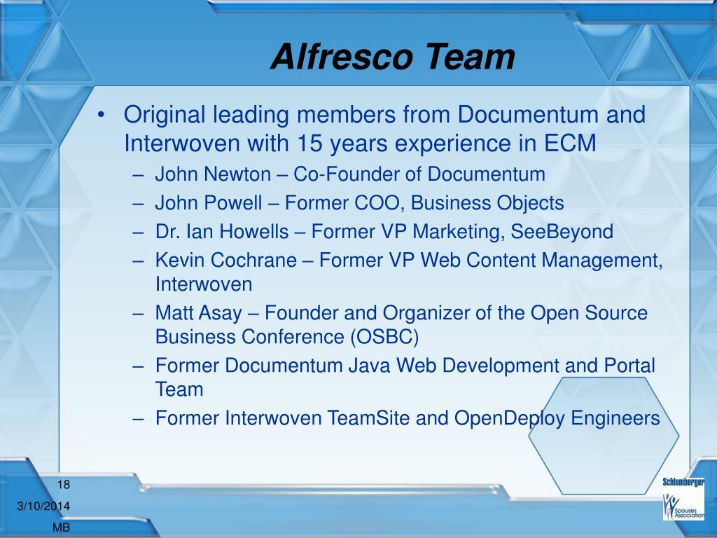 Alfresco Team
