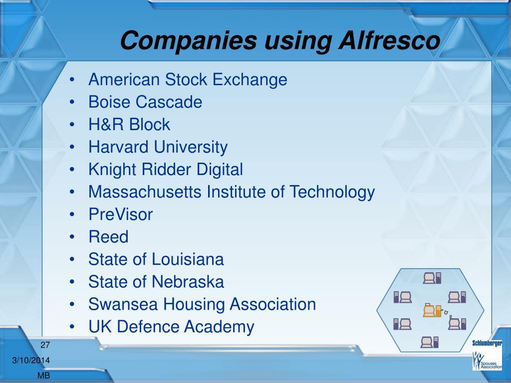 Companies using Alfresco